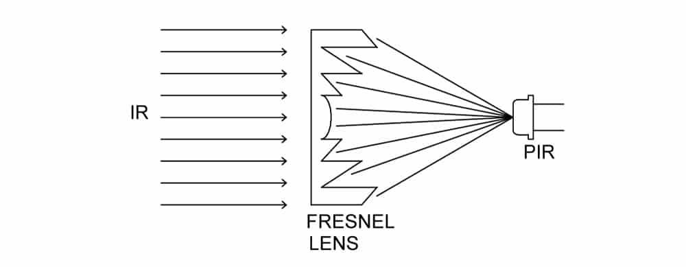 HC-SR501-PIR-Motion-Sensor-fresnel-lens-working-principle