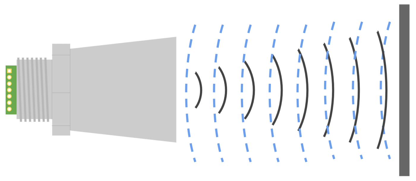 How does an ultrasonic distance sensor work