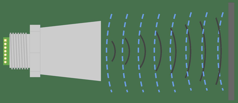 How does an ultrasonic distance sensor work