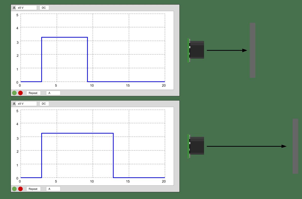 PW-Output