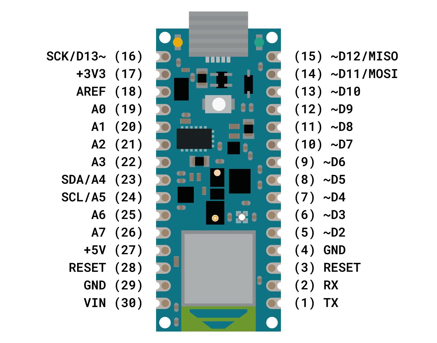 Arduino Nano 33 BLE Sense pinout